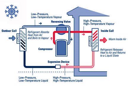air-source-heat-pump(1)