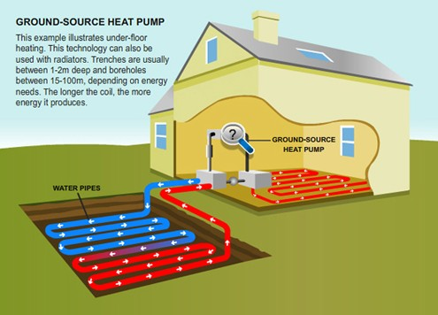 ground-source-heat-pump2